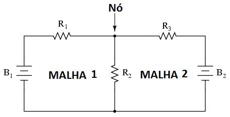 análisis de circuitos