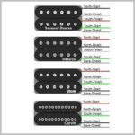 Guitarra Eléctrica: Códigos de color de cables Humbucker
