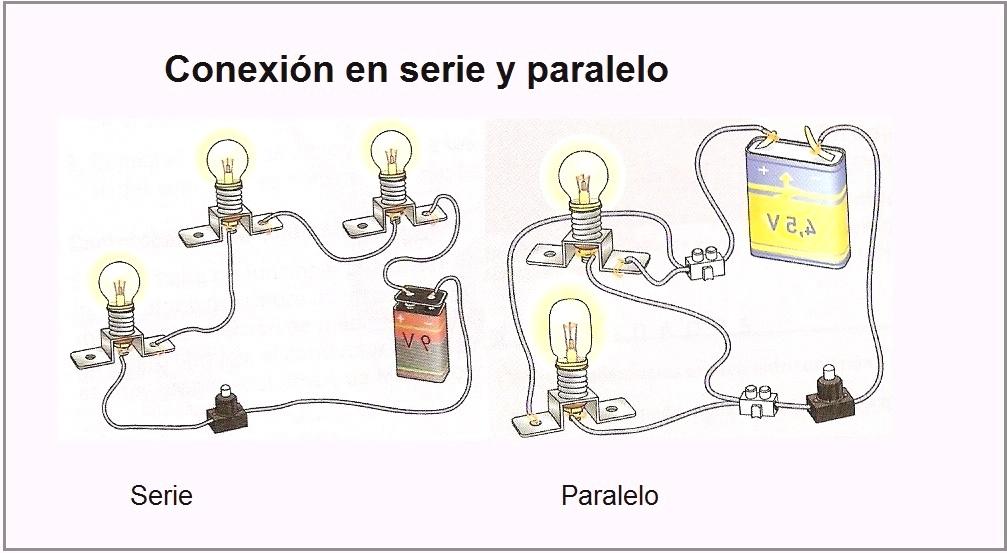 CONEXIÓN EN SERIE Y PARALELO -01