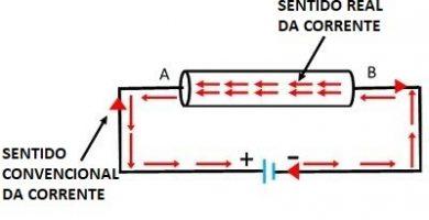 Corriente eléctrica: qué es, cómo medir y calcular