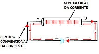 dirección de corriente eléctrica
