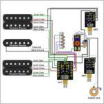 Diagramas de Guitarra – Control Sonic Expansión PMT