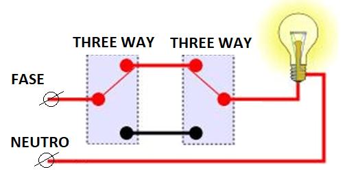llave de hotel interruptor paralelo de tres vías