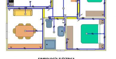 Plano eléctrico: ¿Qué es? ¿Cómo se lee? Simbología y más