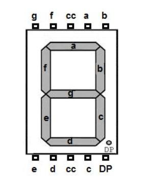 Pantalla led de 7 segmentos