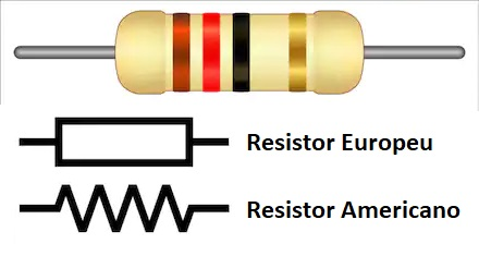 simbología de resistencias